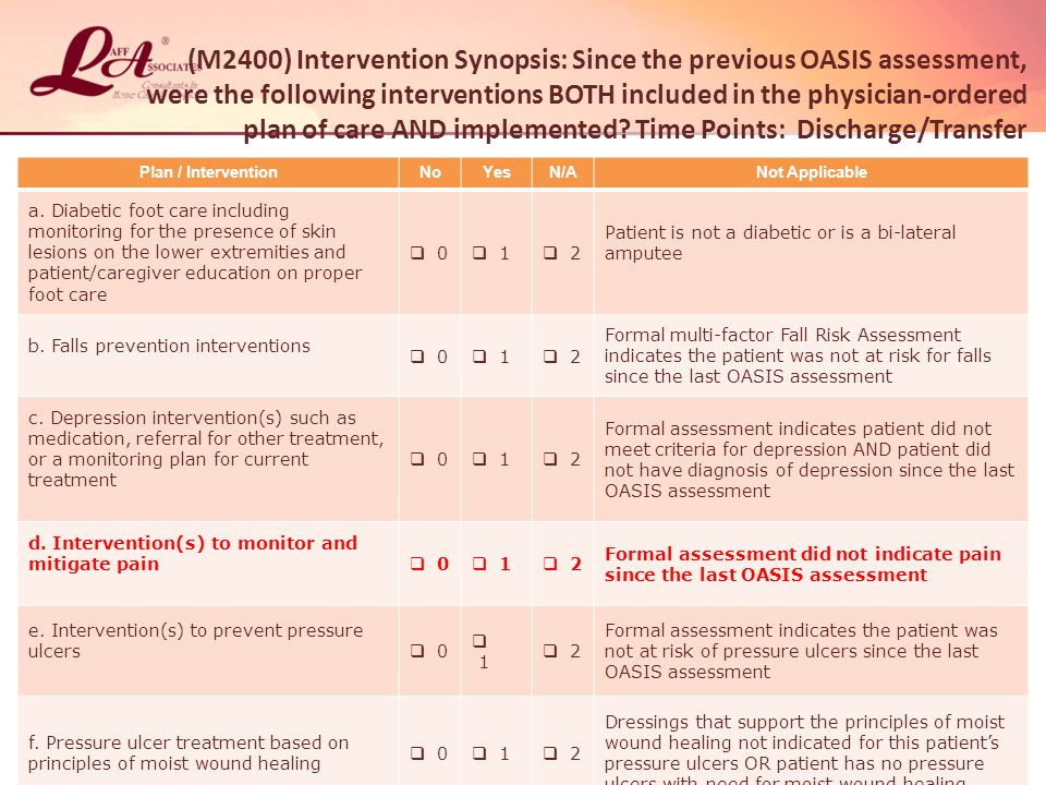 (M2400) Intervention Synopsis: Since the previous OASIS assessment, were the following interventions BOTH included in the physician-ordered plan of care AND implemented Time Points: Discharge/Transfer