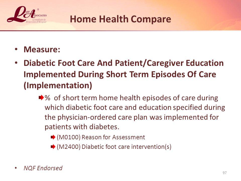 Home Health Compare Measure:
