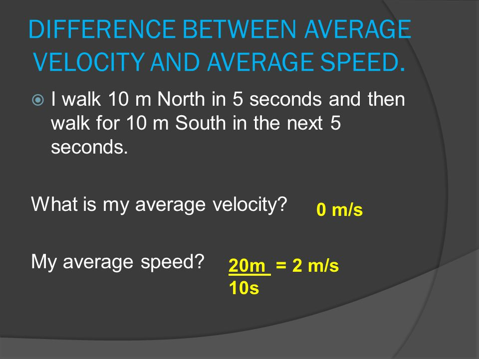 DIFFERENCE BETWEEN AVERAGE VELOCITY AND AVERAGE SPEED.