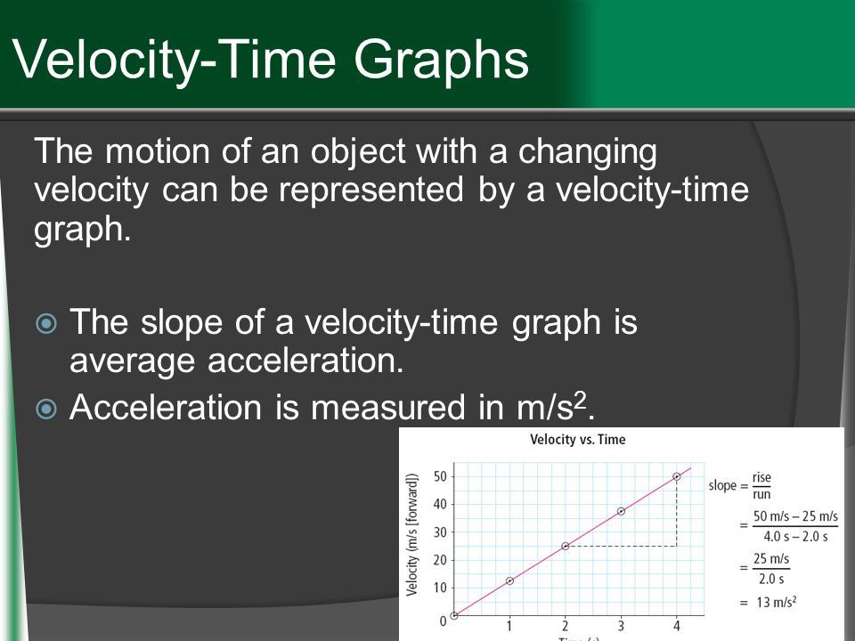 Velocity-Time Graphs The motion of an object with a changing velocity can be represented by a velocity-time graph.