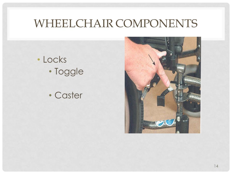 Wheelchair Components