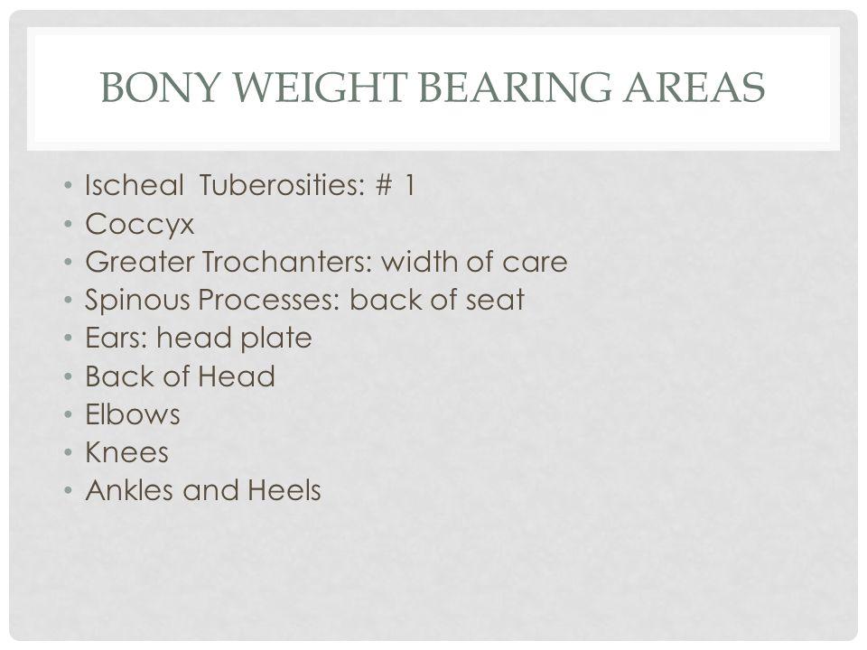 Bony weight bearing areas