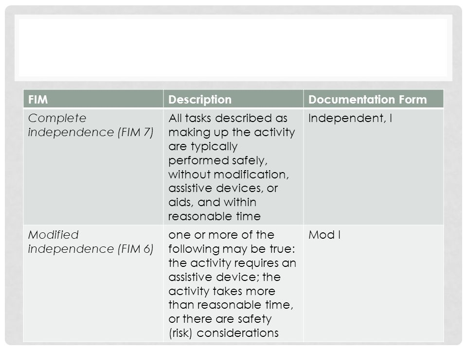 FIM Description. Documentation Form. Complete independence (FIM 7)