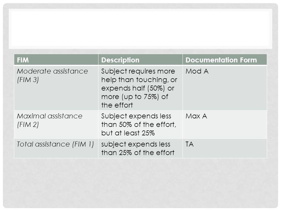FIM Description. Documentation Form. Moderate assistance (FIM 3)