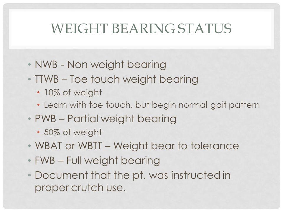 Weight Bearing Status NWB - Non weight bearing