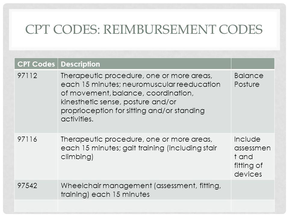 CPT Codes: Reimbursement Codes