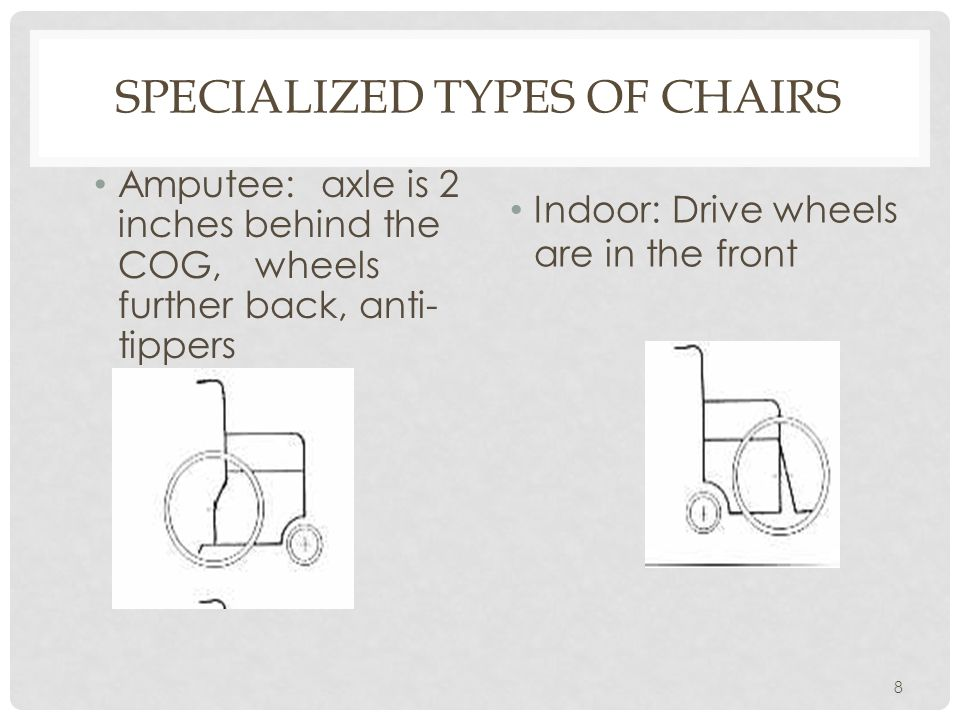 Specialized Types of Chairs