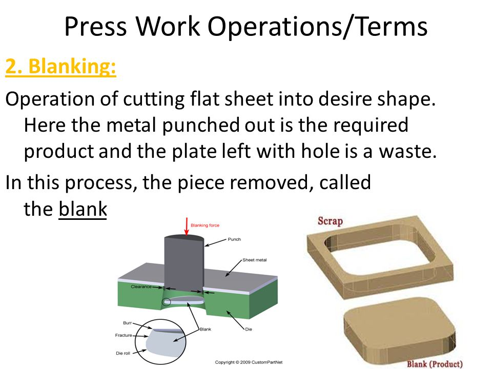 Press Work Operations/Terms