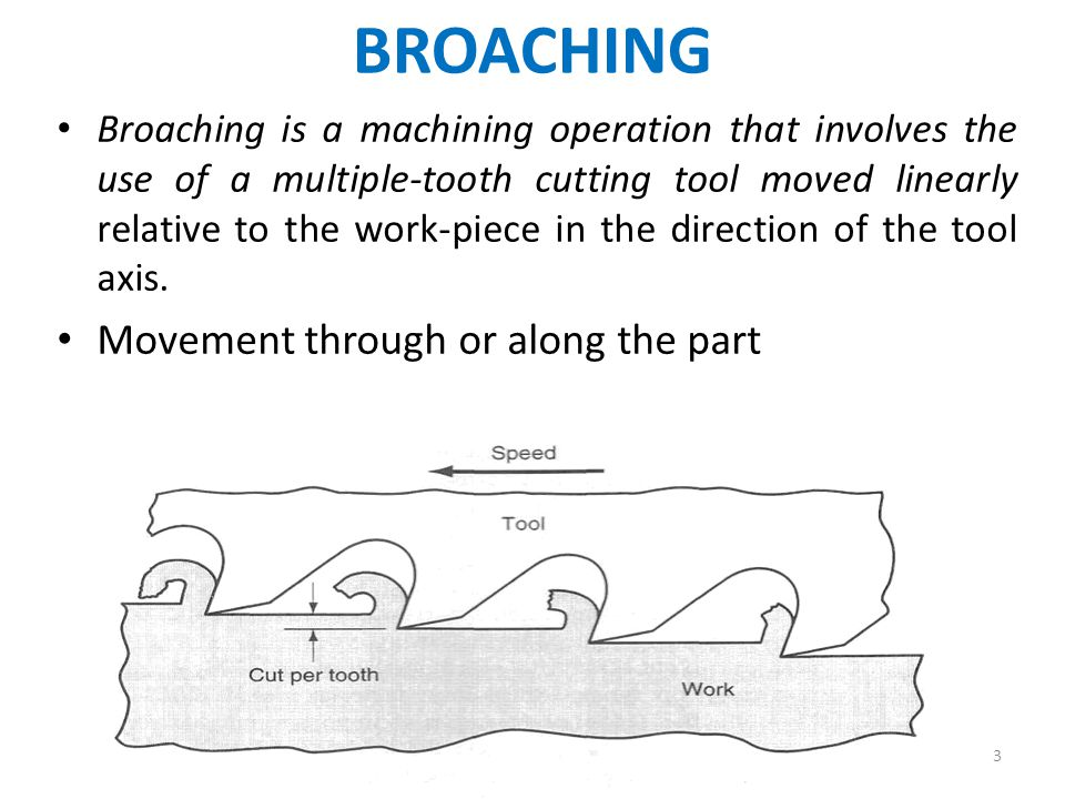 BROACHING Movement through or along the part
