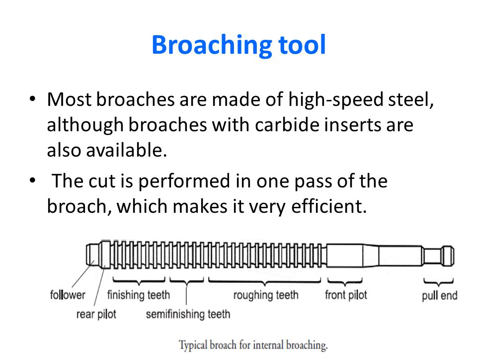 Broaching tool Most broaches are made of high-speed steel, although broaches with carbide inserts are also available.