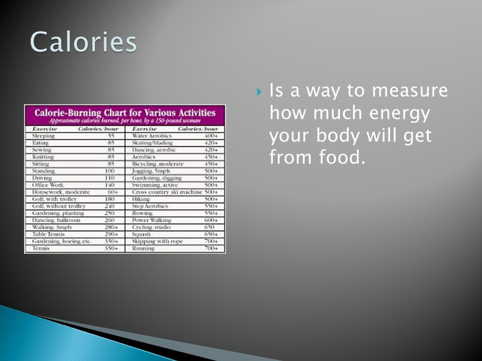 Calories Is a way to measure how much energy your body will get from food.