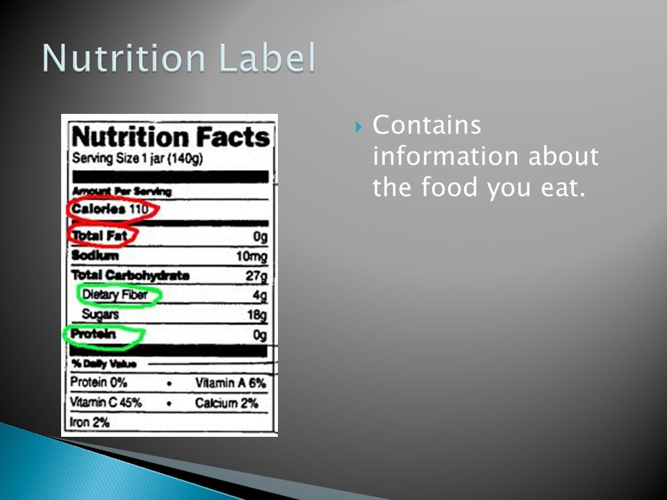 Nutrition Label Contains information about the food you eat.