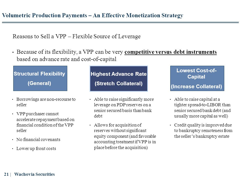Reasons to Sell a VPP – Flexible Source of Leverage