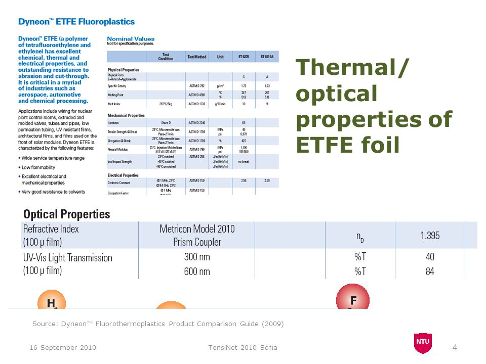 Thermal/ optical properties of ETFE foil
