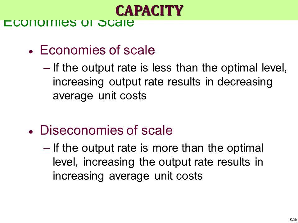 CAPACITY Economies of Scale Economies of scale Diseconomies of scale