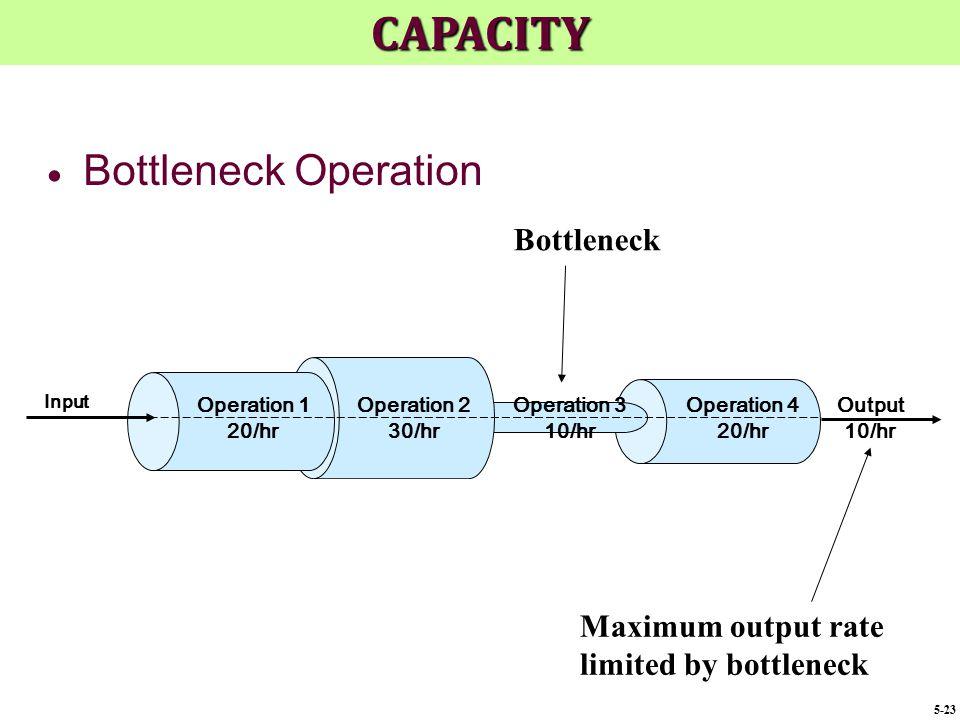 CAPACITY Bottleneck Operation Bottleneck