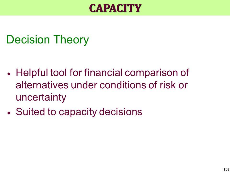 CAPACITY Decision Theory
