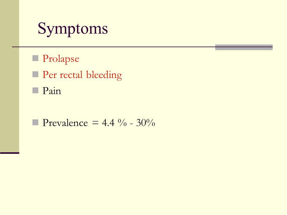 Symptoms Prolapse Per rectal bleeding Pain Prevalence = 4.4 % - 30%