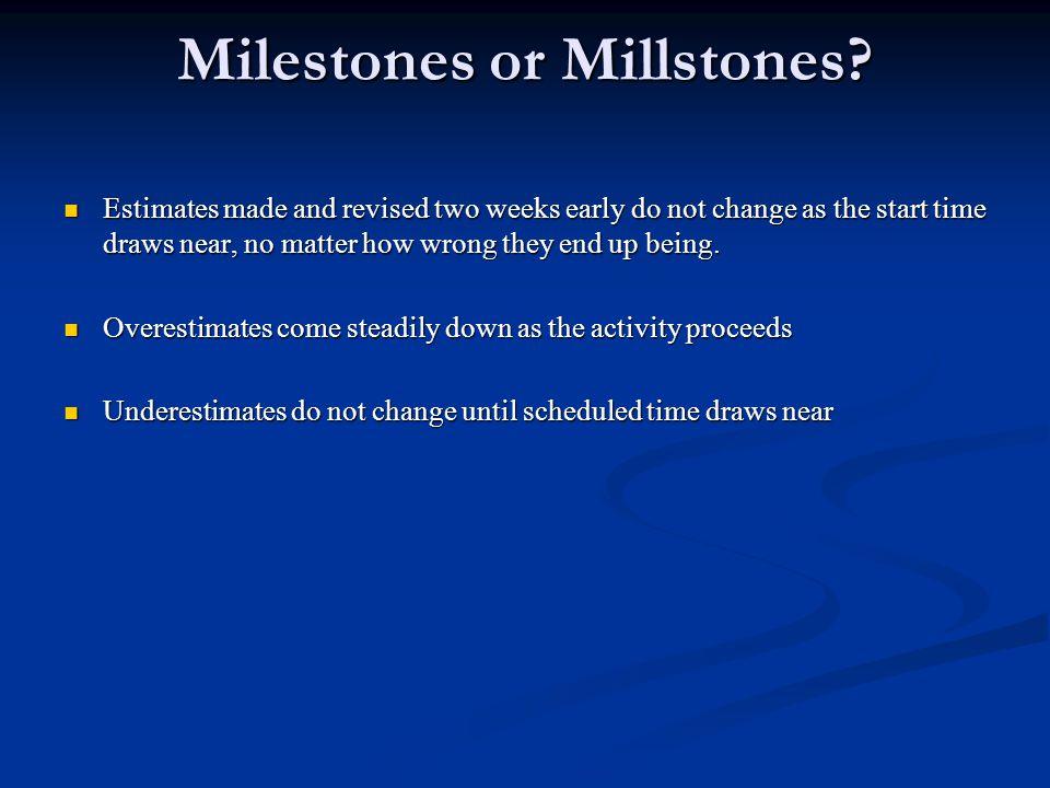 Milestones or Millstones
