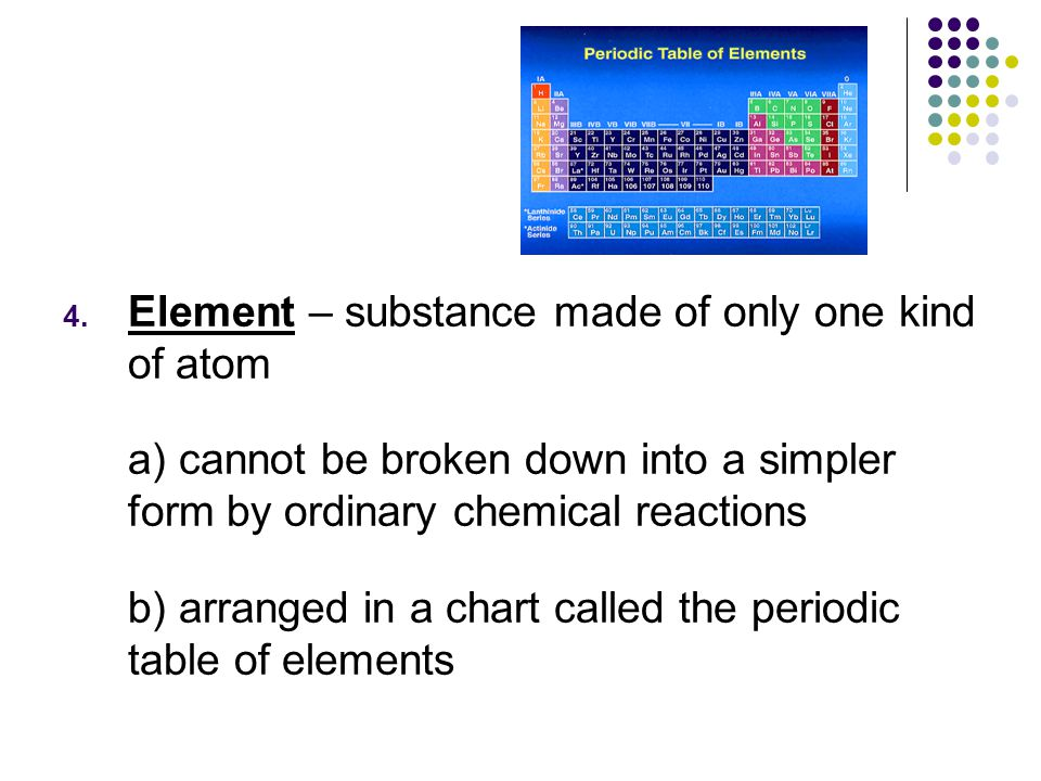 Element – substance made of only one kind of atom