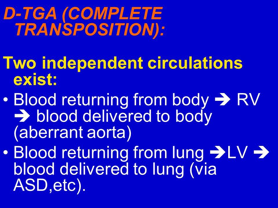 D-TGA (COMPLETE TRANSPOSITION):