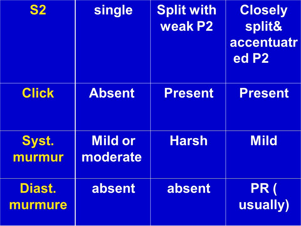 Closely split& accentuatred P2