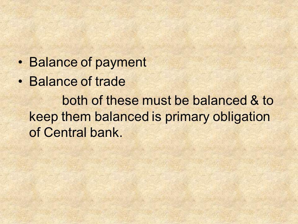 Balance of payment Balance of trade.