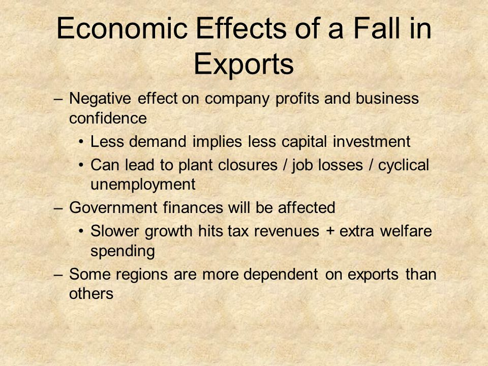 Economic Effects of a Fall in Exports