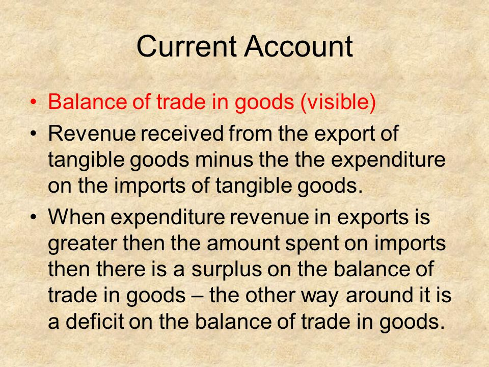 Current Account Balance of trade in goods (visible)