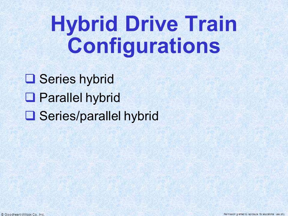 Hybrid Drive Train Configurations