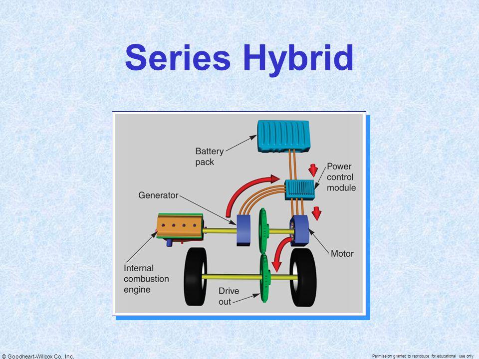 Series Hybrid