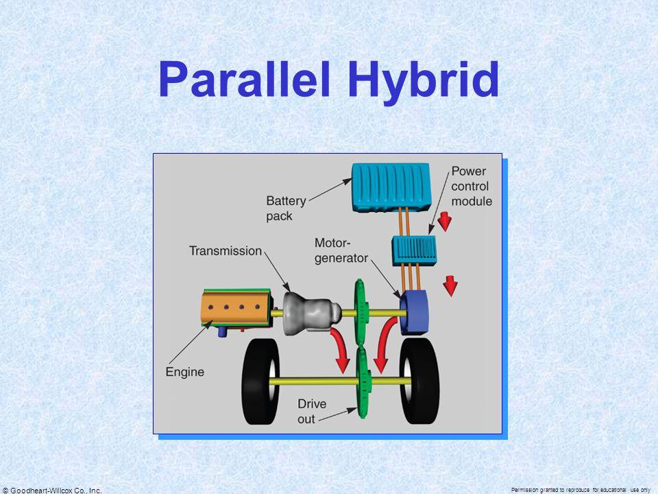 Parallel Hybrid