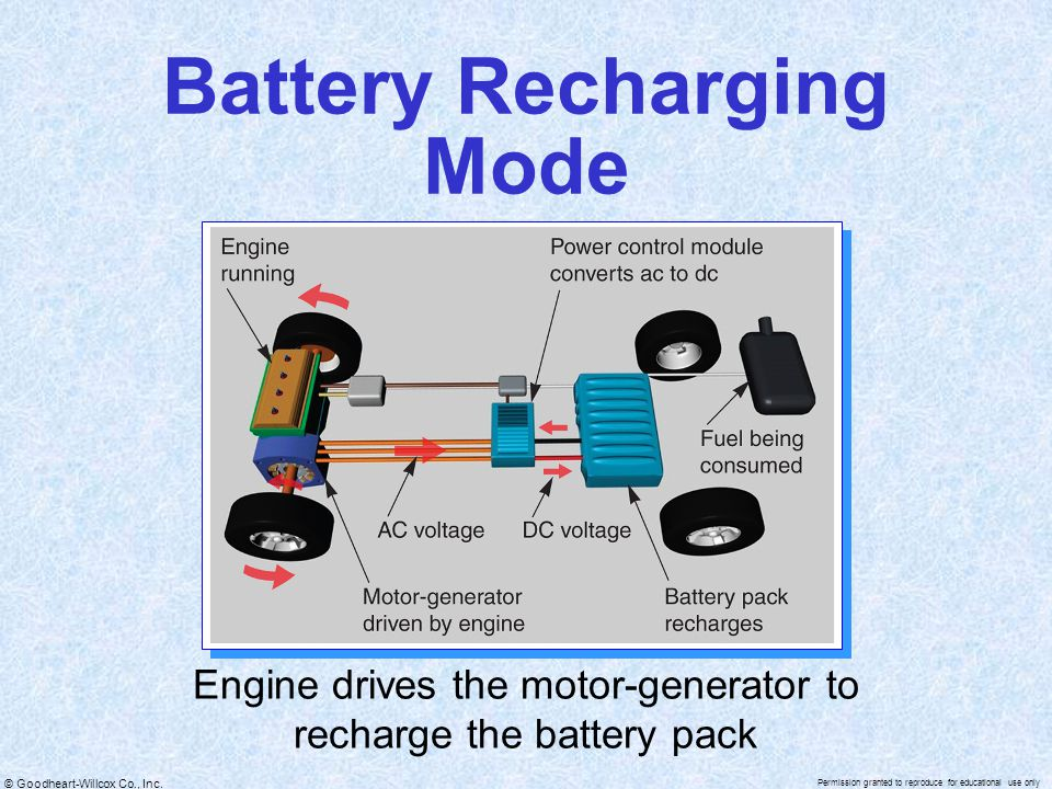 Battery Recharging Mode