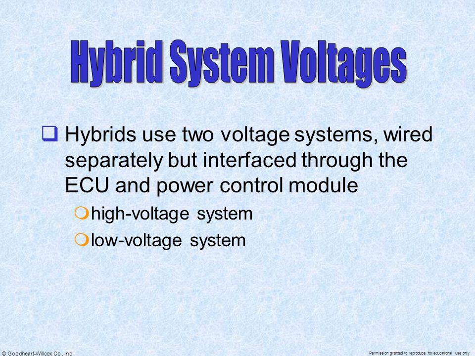 Hybrid System Voltages