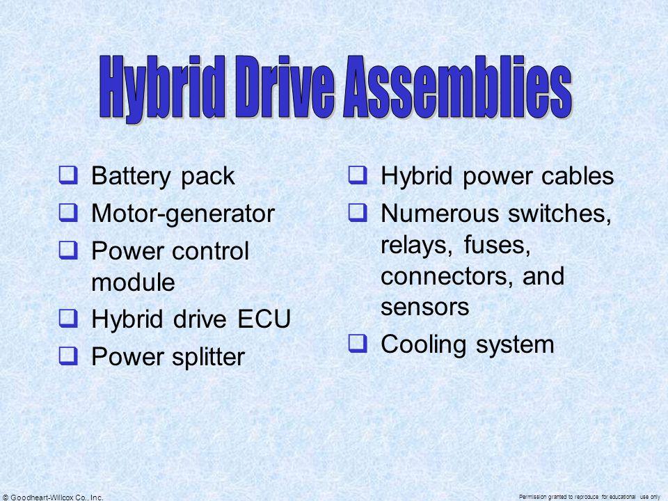 Hybrid Drive Assemblies