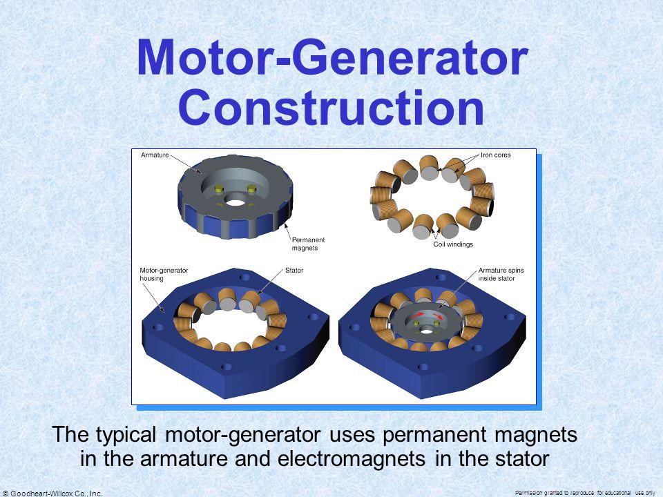 Motor-Generator Construction