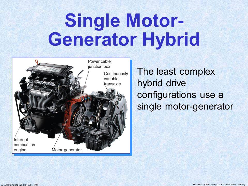 Single Motor-Generator Hybrid