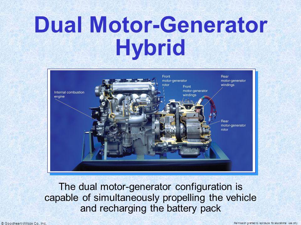 Dual Motor-Generator Hybrid