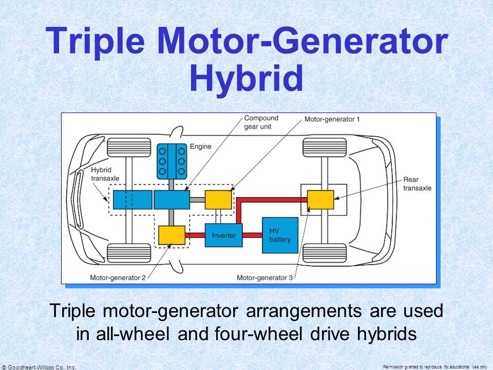 Triple Motor-Generator Hybrid