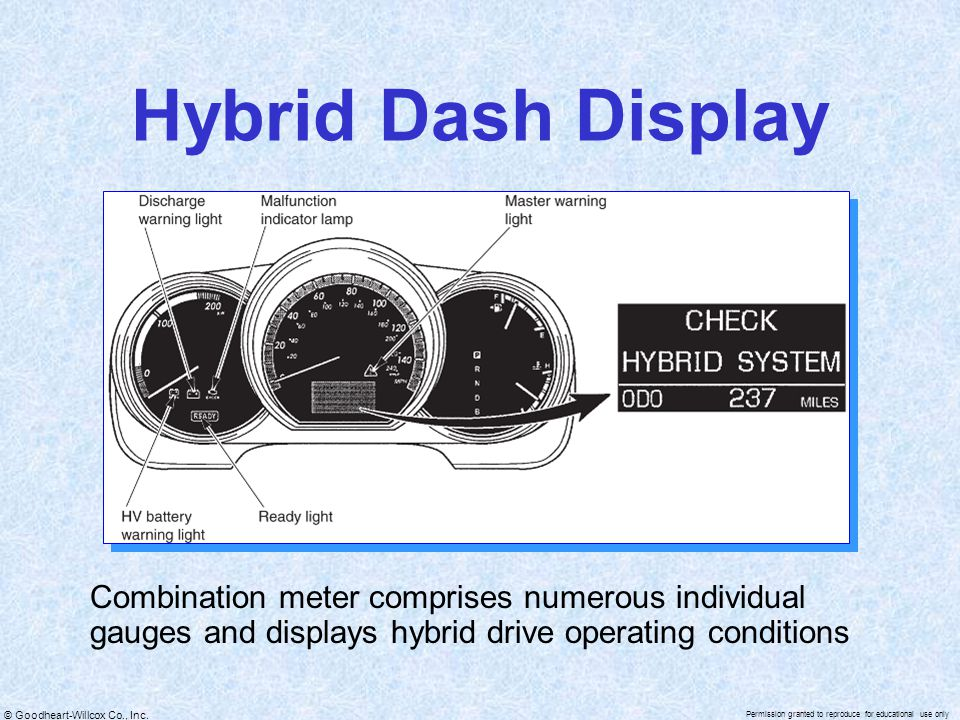 Hybrid Dash Display Combination meter comprises numerous individual gauges and displays hybrid drive operating conditions.