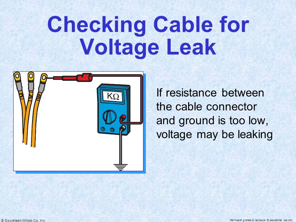 Checking Cable for Voltage Leak