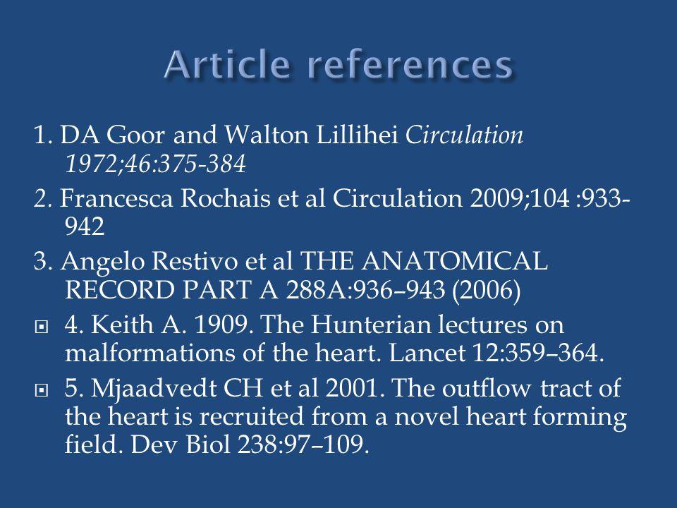 Article references 1. DA Goor and Walton Lillihei Circulation 1972;46:375-384. 2. Francesca Rochais et al Circulation 2009;104 :933-942.