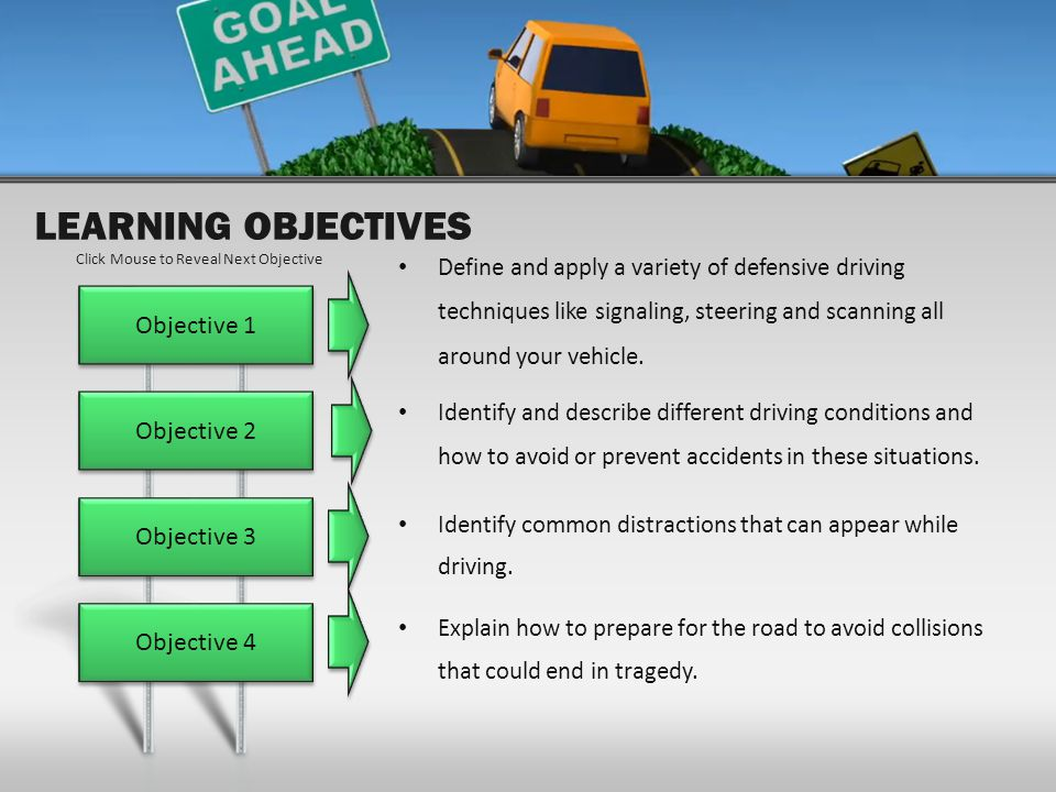 LEARNING OBJECTIVES Objective 1 Objective 2 Objective 3 Objective 4