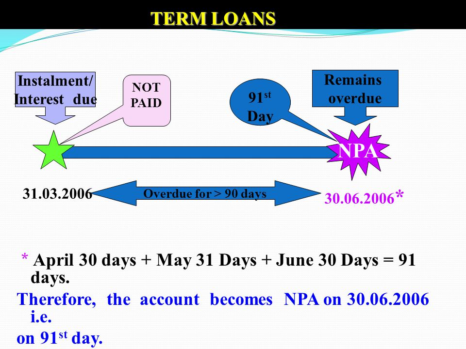 NPA TERM LOANS * April 30 days + May 31 Days + June 30 Days = 91 days.