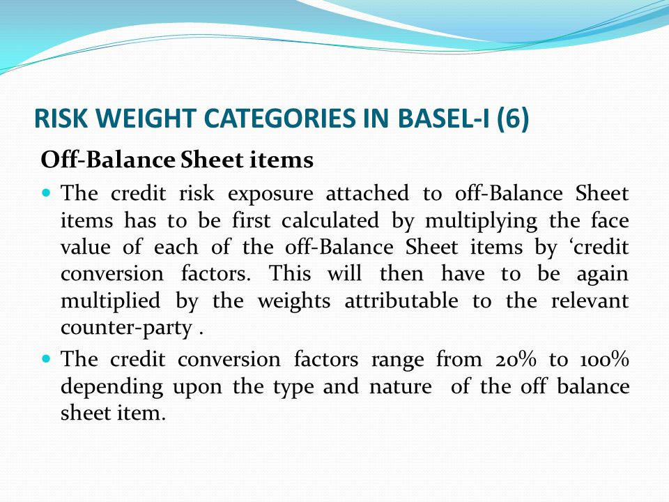 RISK WEIGHT CATEGORIES IN BASEL-I (6)