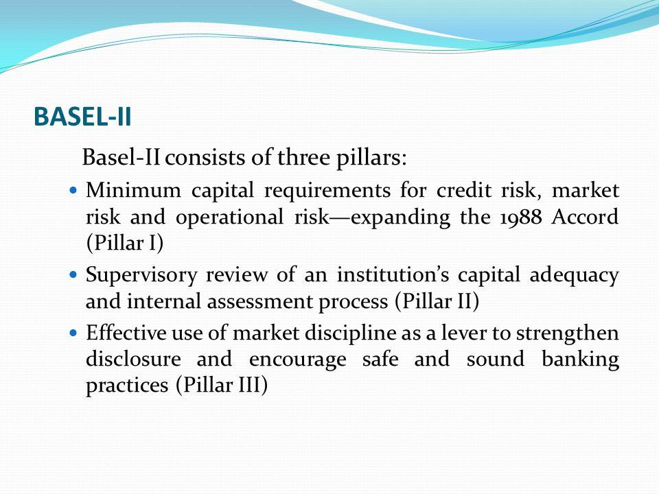 BASEL-II Basel-II consists of three pillars: