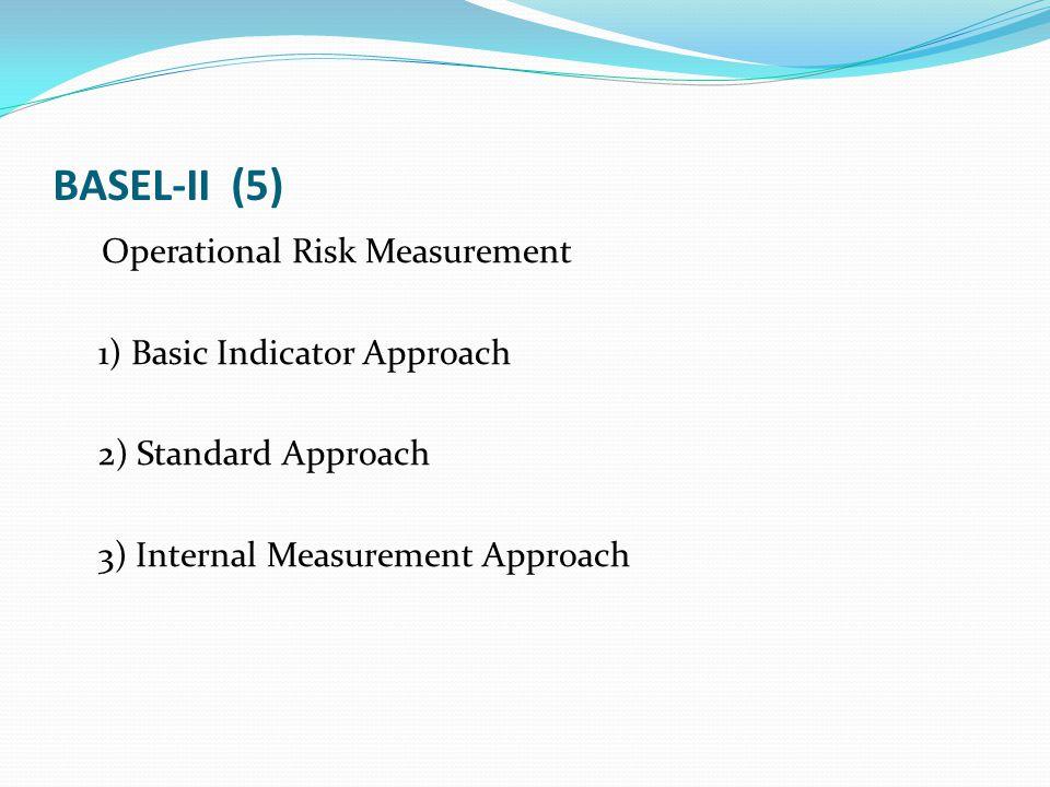 BASEL-II (5) Operational Risk Measurement 1) Basic Indicator Approach