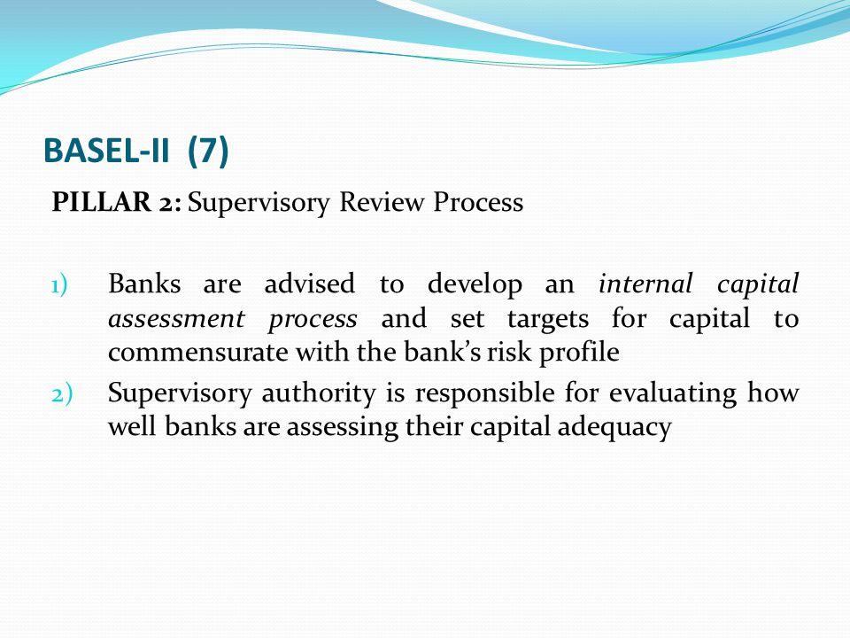 BASEL-II (7) PILLAR 2: Supervisory Review Process