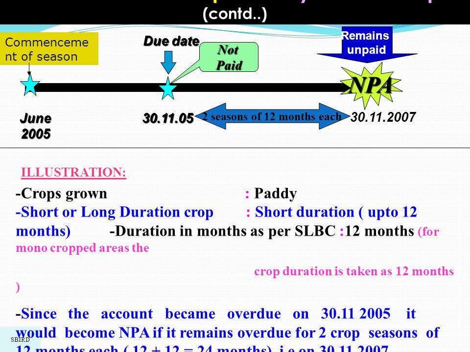 Short Duration Crops: Paddy- Mono Crop (contd..)