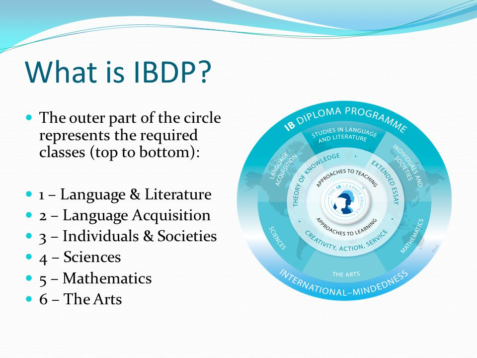 What is IBDP The outer part of the circle represents the required classes (top to bottom): 1 – Language & Literature.